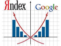 Алгоритмы поисковых систем — это формулы, благодаря которым каждый сайт в сети получает свое место в выдаче.